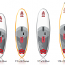 starboard inflatable windsurf sup