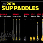 Naish SUP Paddle 2014 – Produktvorstellung