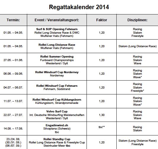 windsurfcup regattakalender 2014