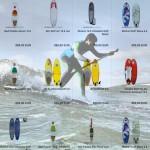 Grenzenloser Sommerspass mit Inflatable SUP Boards