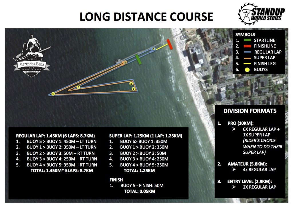 sup world cup distance map