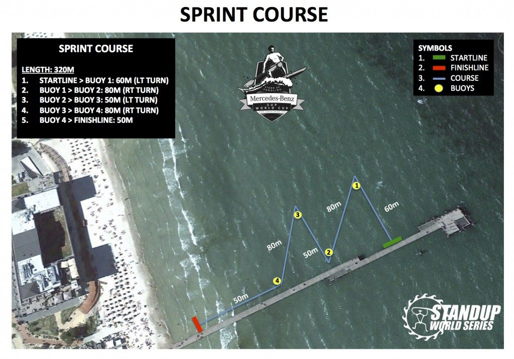 sup world cup sprint maps