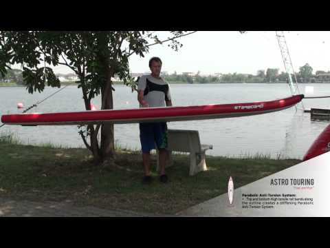Video thumbnail for youtube video Fanatic, Naish, Starboard – Wer hat das beste Inflatable Touring SUP Board – SUPERFLAVOR SURF MAGAZINE