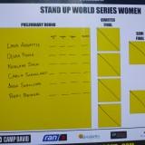 sup world cup fehmarn sup sprint superflavor 47 160x160 - Noelani Sach paddelt sich auf Platz drei beim CAMP DAVID SUP World Cup Fehmarn