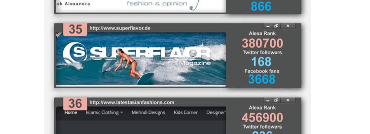 Superflavor goes Fashion