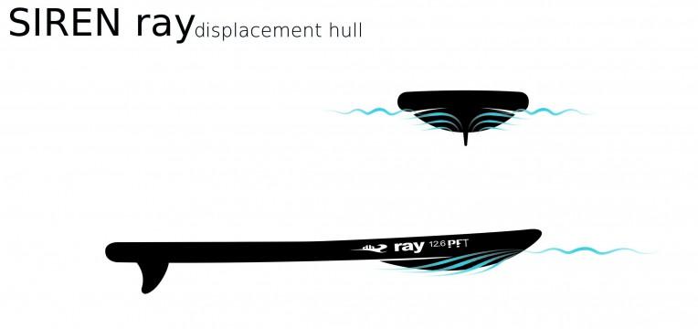 Siren ray sup board